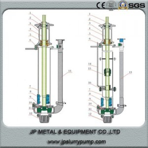 Sp, (R) Series Sump di-pump